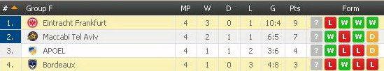 europa_league_group_f