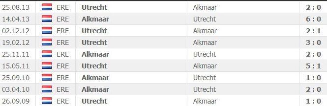 alkmaar_utrecht