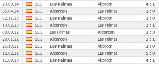 las_palmas_alcorcon_head_2_head