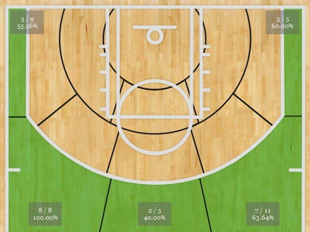 shot-chart-danny-green-nba-finals