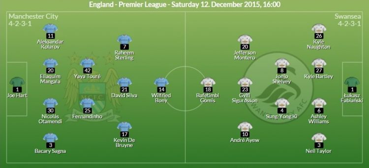 manchester city vs swansea line up