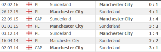 manchester city vs sunderland h2h