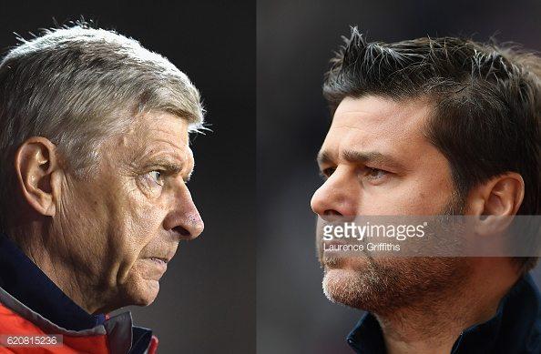 Arsenal vs Tottenham Hotspur Predictions